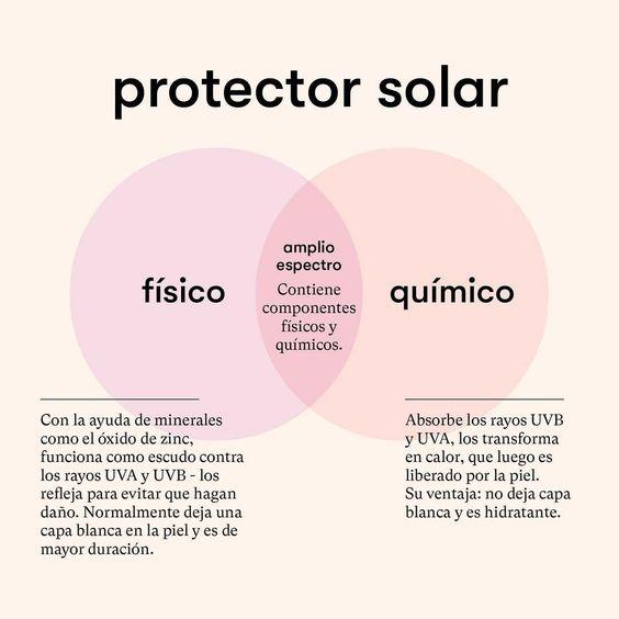 Tips para usar protector solar